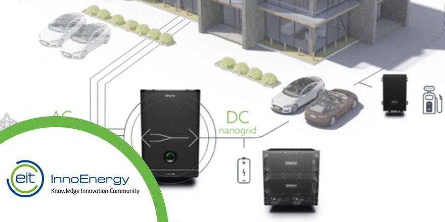 EIT InnoEnergy Ferroamp