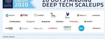 EIT Digital Challenge 2020: 20 outstanding deep tech scale-ups announced