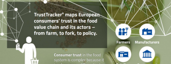 EIT Food: Can we trust the food industry to provide healthy and sustainable food?