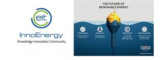 EIT InnoEnergy CorPower Ocean