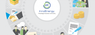 EIT InnoEnergy Innovation Projects