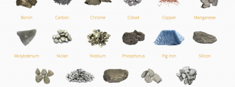 EIT RawMaterials-supported start-up Metalshub