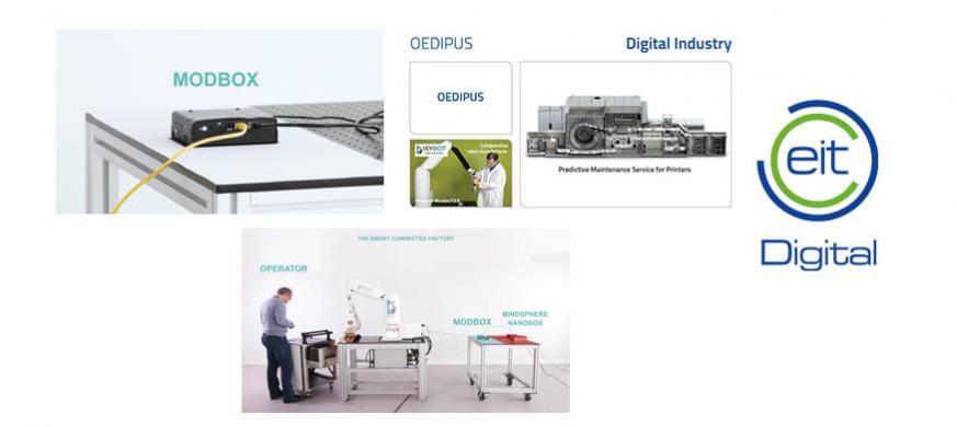EIT Digital OEDIPUS modbox