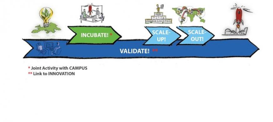 EIT Health GoGlobal Accelerator Programme