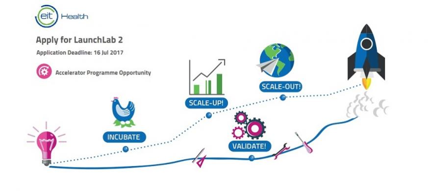 Apply now for EIT Health's Accelerator Programme: LaunchLab 2