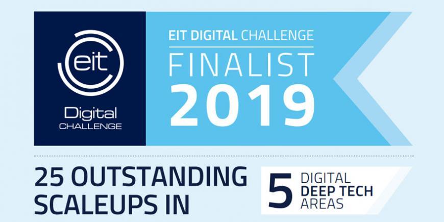 25 deep tech scale-ups compete in EIT Digital Challenge 2019