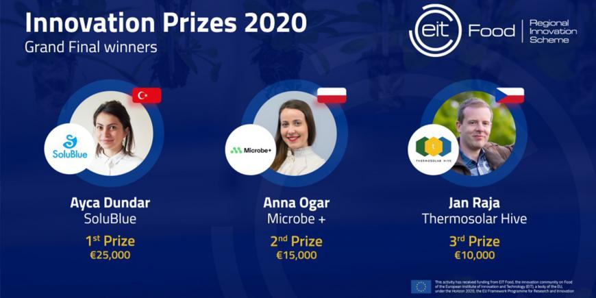 Meet the winners of EIT Food RIS Innovation Prizes 2020